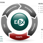 erx_em_cycle_events