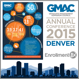 Graduate Management Admissions on Center Stage at 45th Annual GMAC Conference