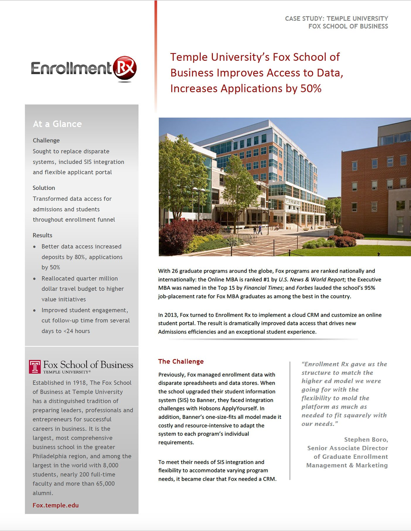 Enrollment Rx Case Studies | Educational CRM Case Studies