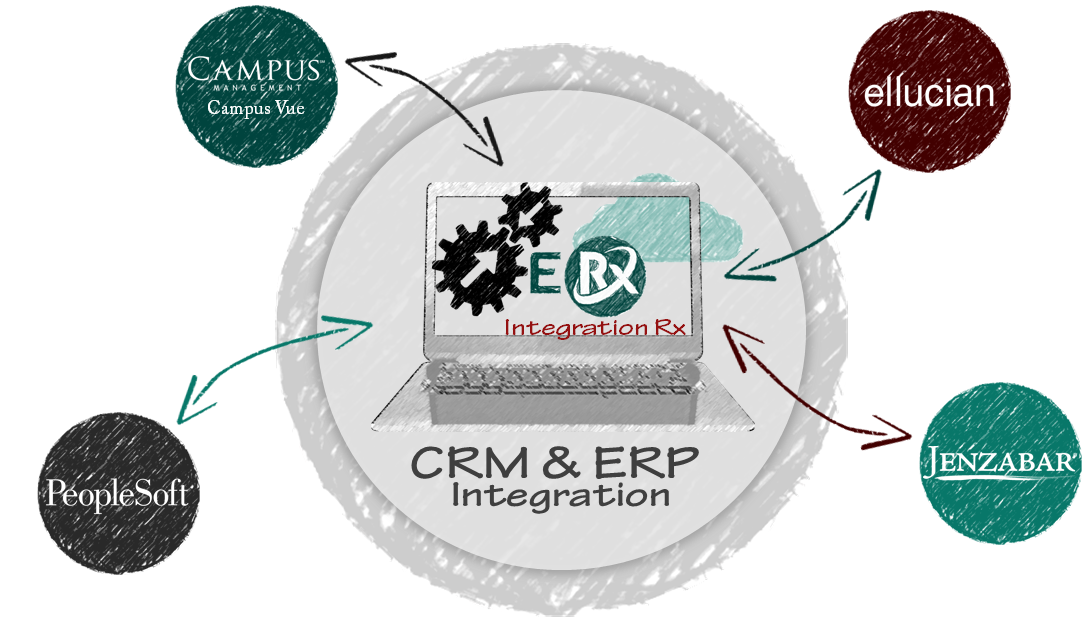 Products | EnrollmentRX
